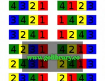sum of permutations of digits