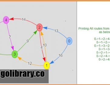 finding all routes in a graph between 2 nodes