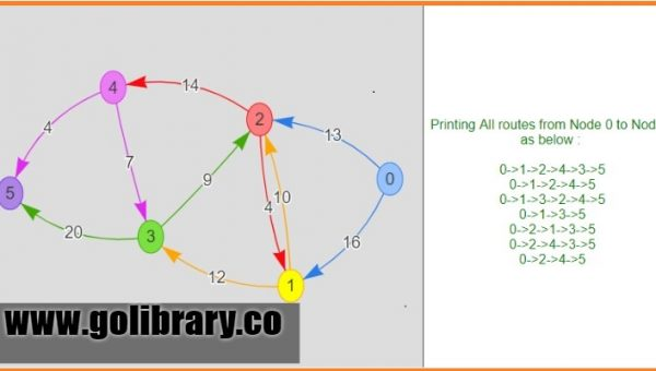 Print all paths between any 2 nodes in a directed Graph