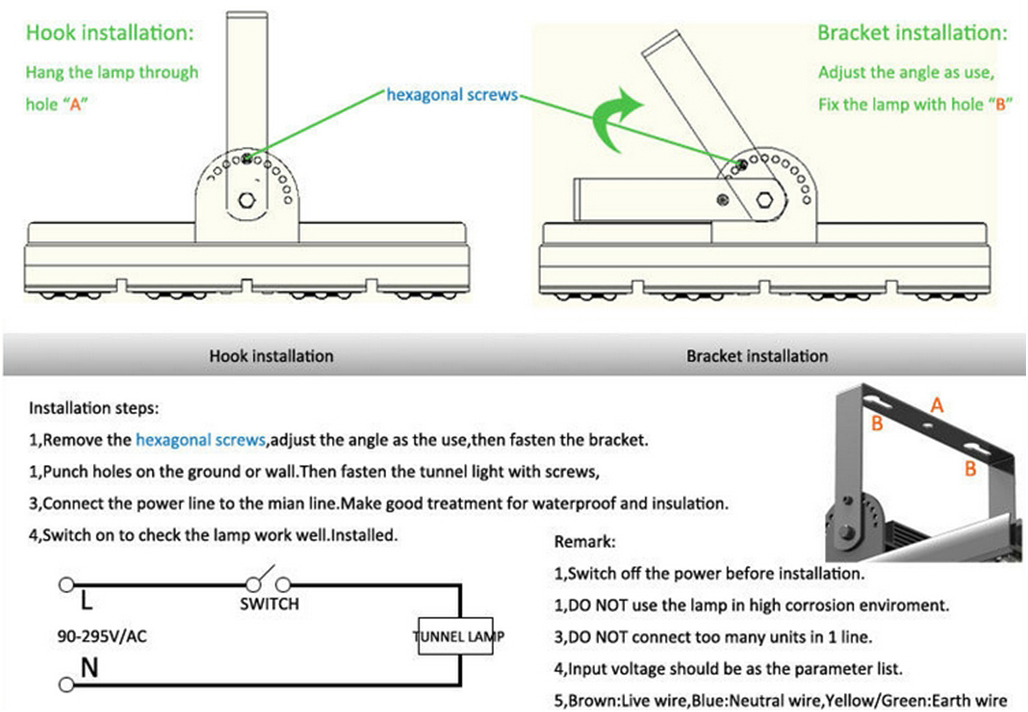 panasonic head unit wiring car schematics