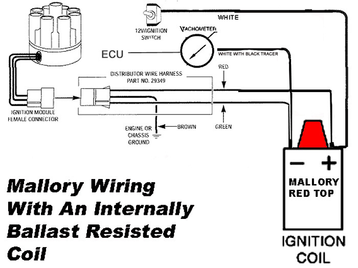 wiring a ballast resistor on ignition