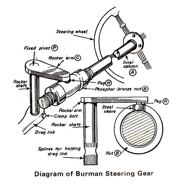 hino dutro fuse box diagram