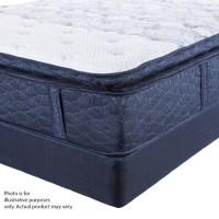 Serta Loretto Pillowtop - Mattress Reviews | GoodBed.com