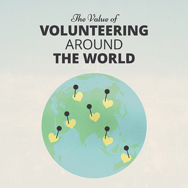 The Value of Volunteering Around the World INFOGRAPHIC - Goodnet