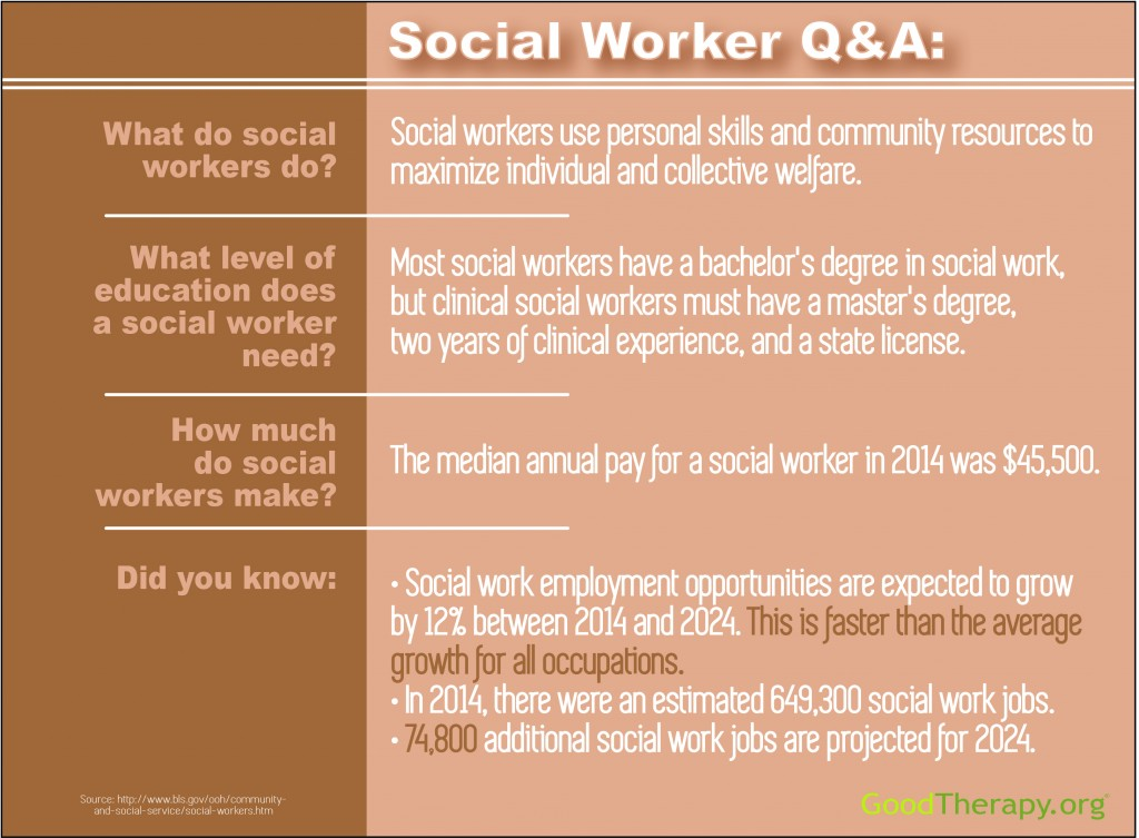 Social Work 101 How to Become a Social Worker