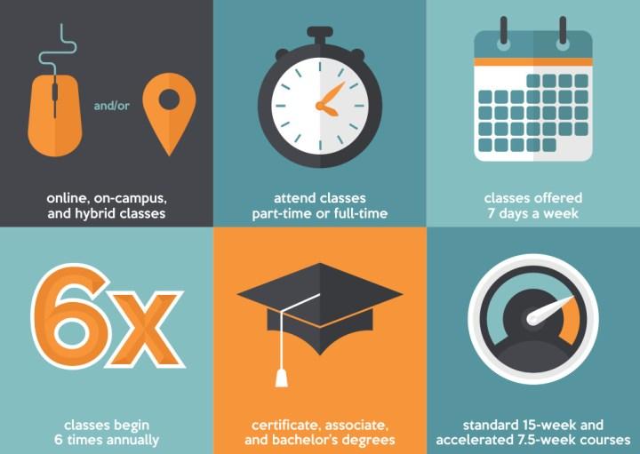 flexible infographics
