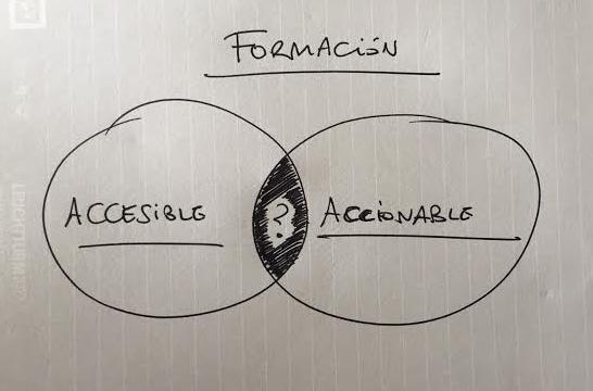 Accesible o Accionable