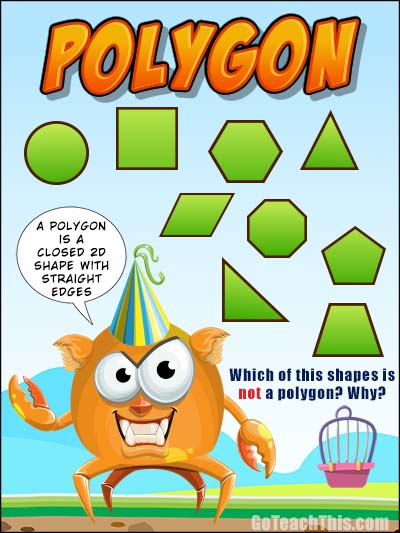 What is a Polygon? A Free Printable Poster for Your Math Vocabulary