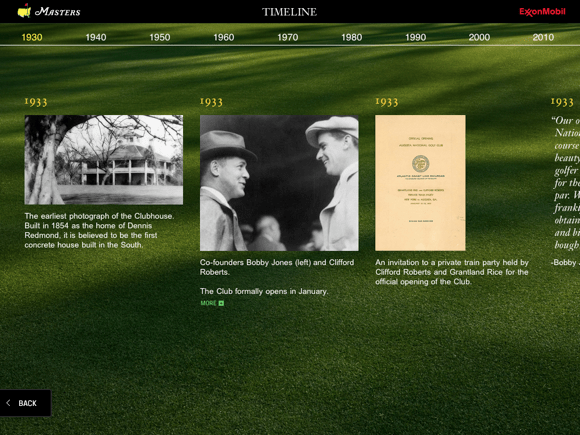 The Masters Golf Tournament app timeline
