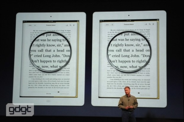 ipad retina display