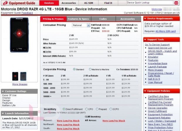 Blue Motorola Droid RAZR Release Date and Pricing Confirmed?