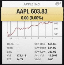 AAPL Stock iPhone 5 Q3