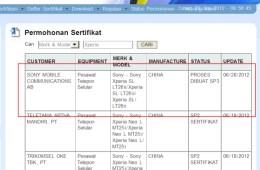 Sony Xperia SL chart