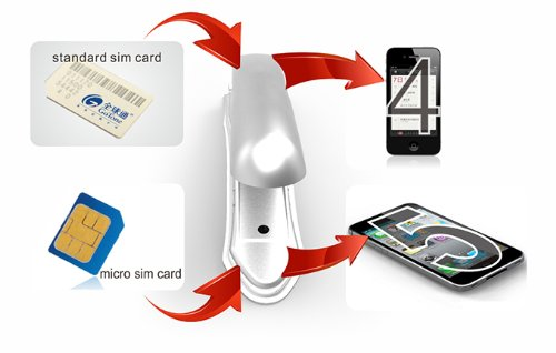 Nano SIM cutter iPhone 5