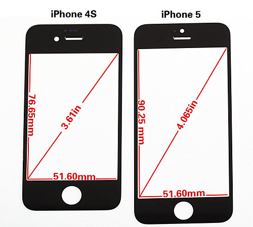 iPhone-5-glass-panel-display-size