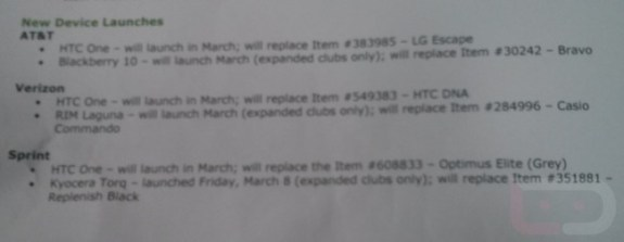 Walmart apparently thinks the Verizon HTC One is coming in March.