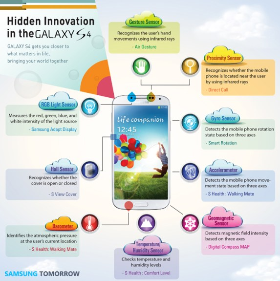 The Samsung Galaxy S4 features nine sensors that deliver hidden features.