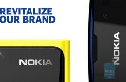 Nokia branding