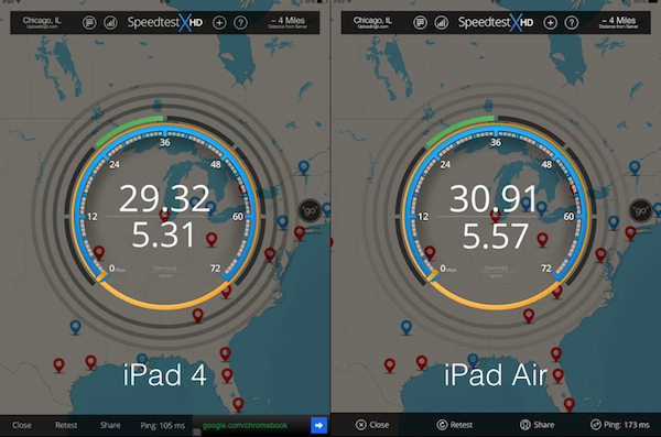 WiFi Speed Tests on iPad 4 and iPad Air