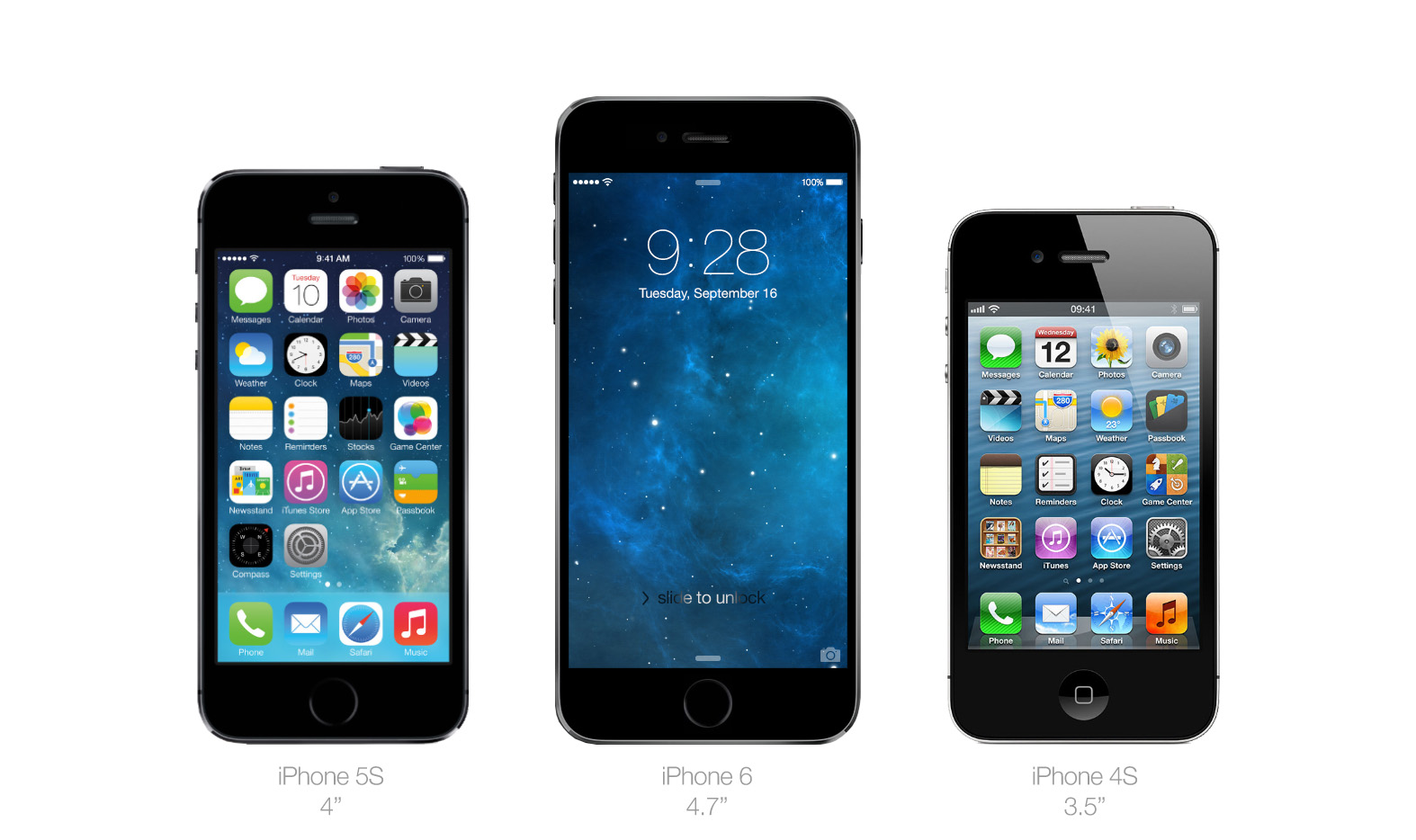 iphone 6 galaxy s5 iphone 5s and htc one m8 size comparisons. Black Bedroom Furniture Sets. Home Design Ideas
