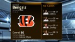 Madden 15 Team Ratings -bengals