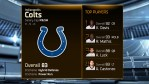Madden 15 Team Ratings -colts