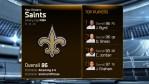 Madden 15 Team Ratings -saints