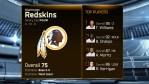 Madden 15 ratings-redskins