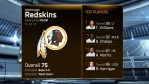 Madden 15 ratings-redskins