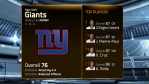 madden 15 ratings-giants