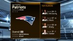 madden 15 ratings-patriots