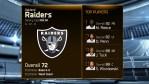 madden 15 ratings-raiders