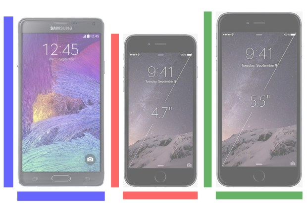 Galaxy Note 4 vs. iPhone 6 vs. iPhone 6 Plus.