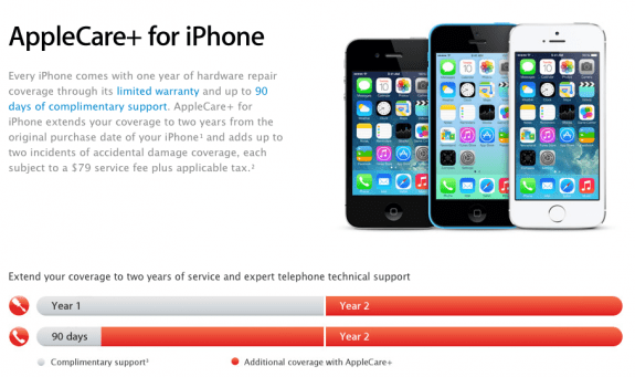AppleCare+ is a popular iPhone 6 warranty option.