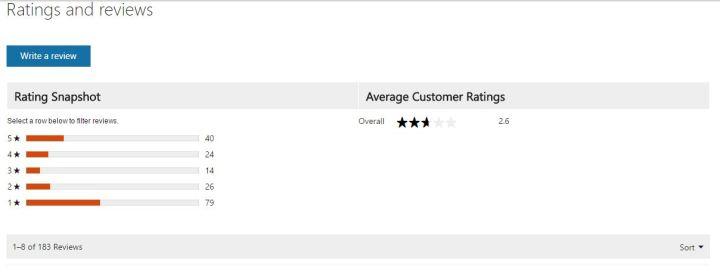microsoft dock reviews