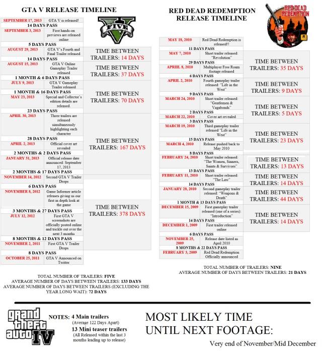red-dead-redemption-2-release-schedule