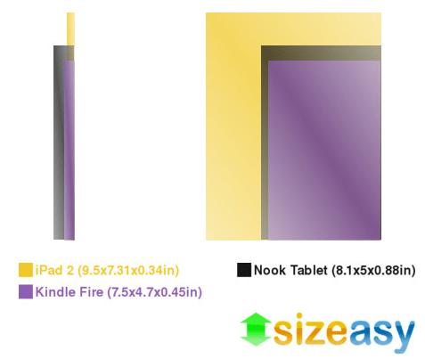 Nook Tablet vs iPad vs Kindle Fire Size