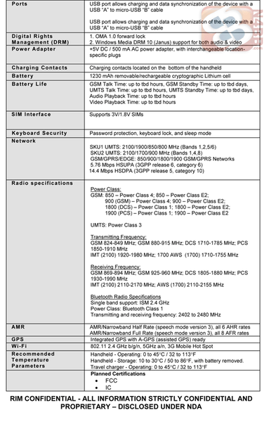 BlackBerry Bold Touch Specs