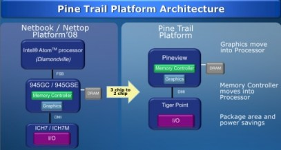 intel-pine-trail