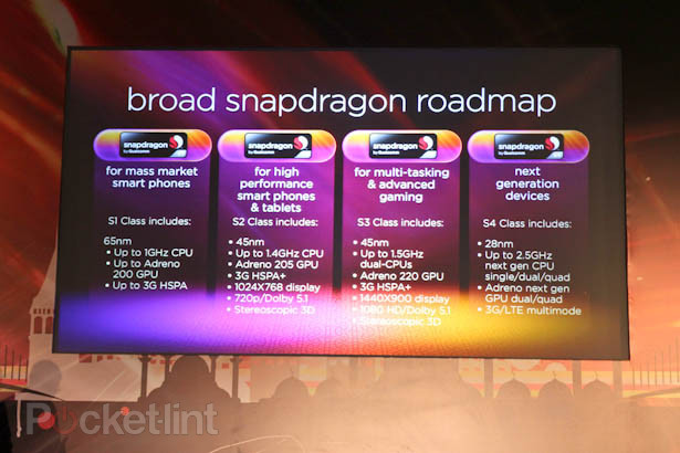 Qualcomm Processors