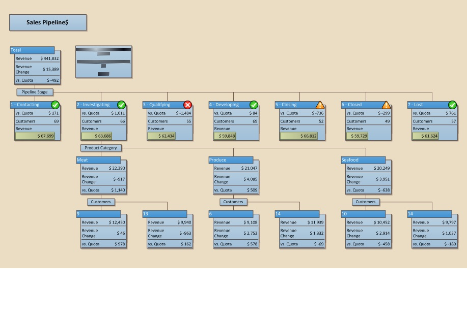 family tree visio template - Canasbergdorfbib