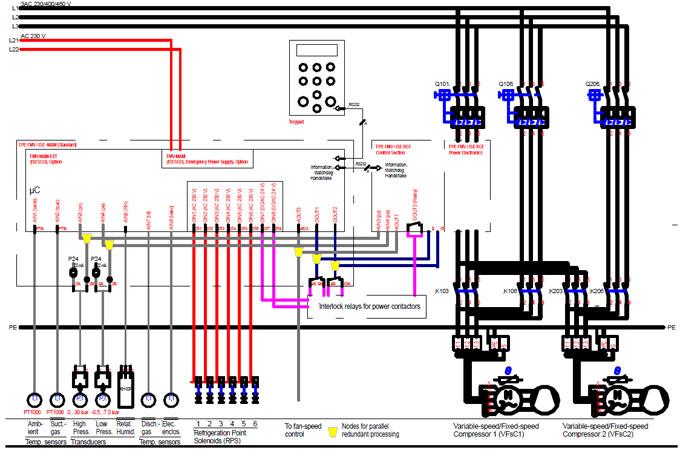 Rack Wiring Diagram online wiring diagram