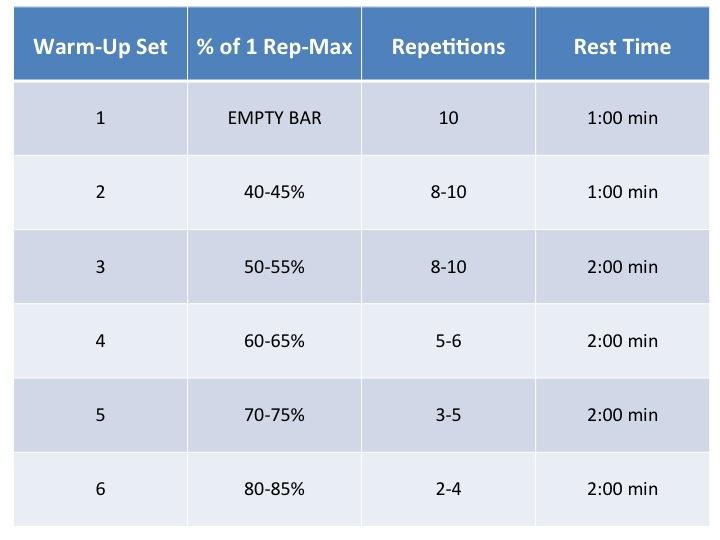 rep percentage chart - Hunthankk