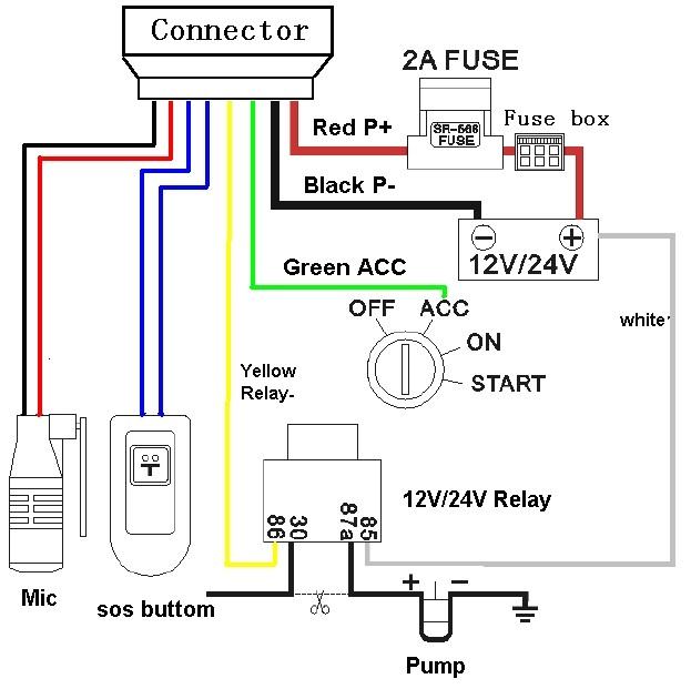 Gps Tracker Diagram - 717depo-aquade \u2022