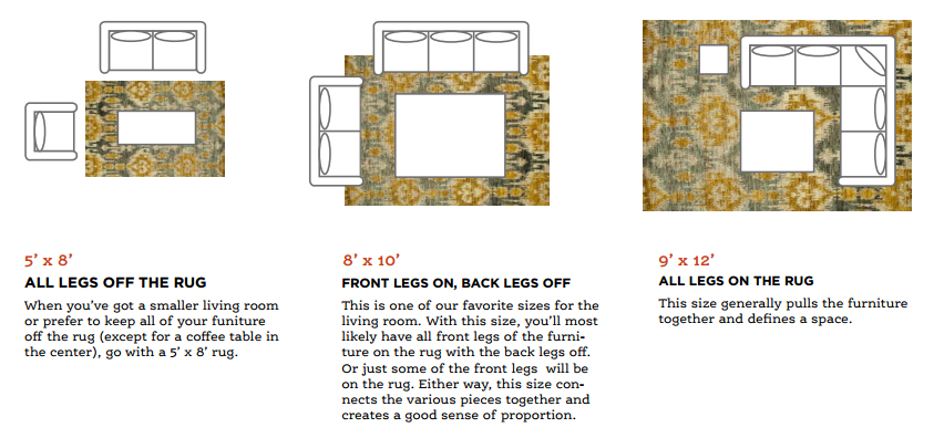 How Do I Choose the Right Size Rug? Gracious Style Blog - rug sizes for living room
