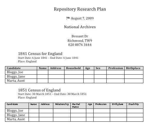 action research the 411 action research template plan inside