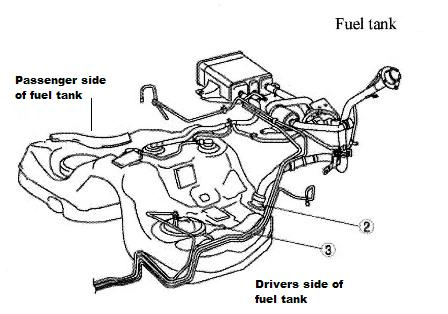 Ford Focus Tdci Fuel System Diagram Electronic Schematics collections