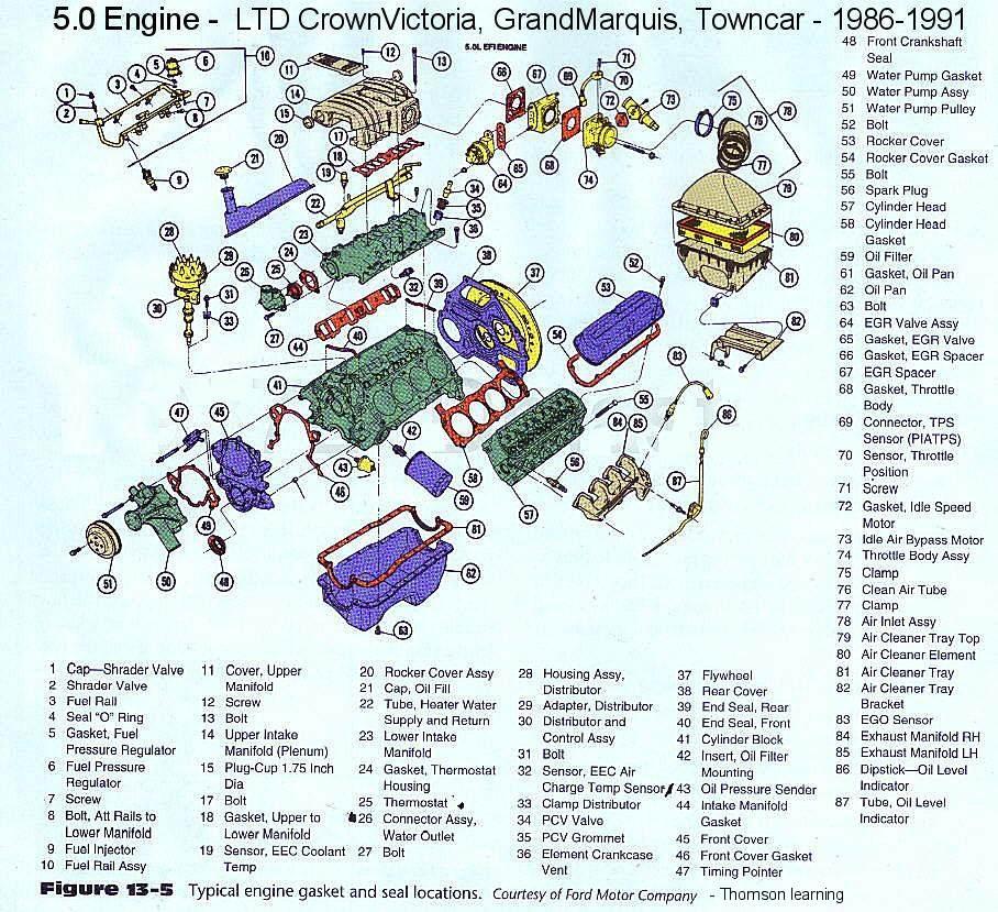 ford 302 efi engine diagram similiar ford engine diagram keywords