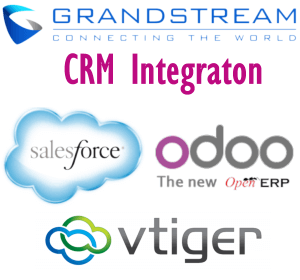 CRM Telephone Integration