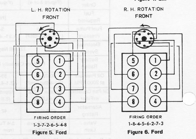 351 windsor ignition wiring diagram